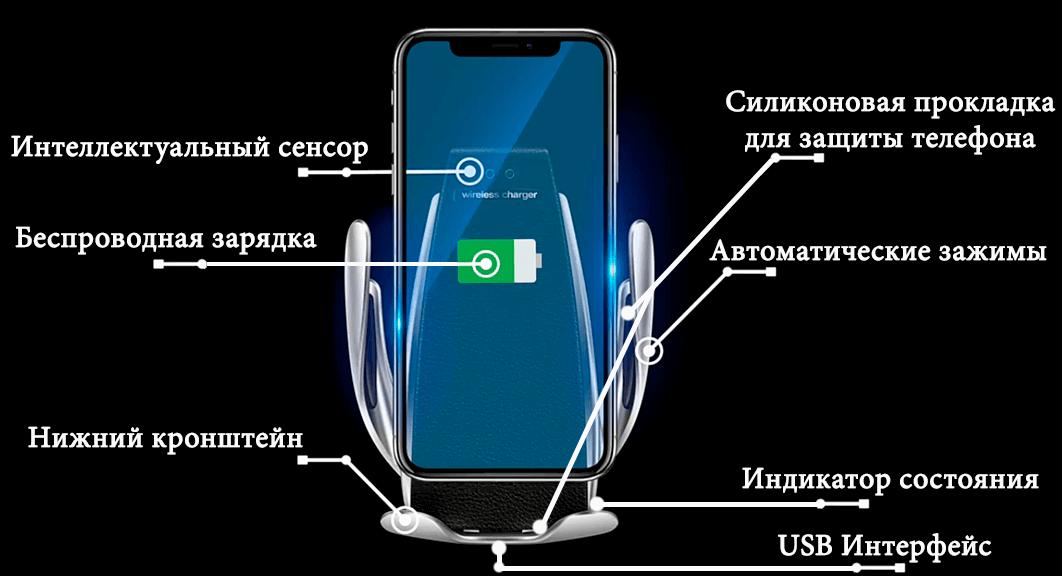 Характеристики Smart Sensor Wireless Charger