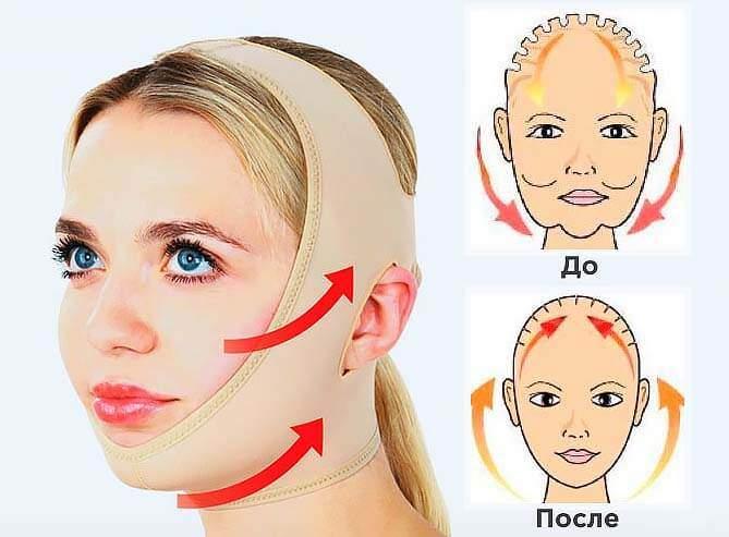 Как влияет маска-бандаж ДО и ПОСЛЕ применения